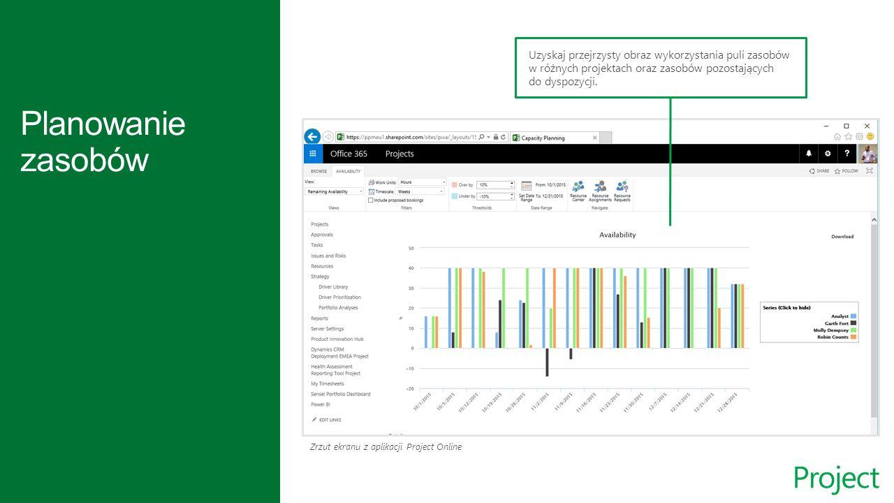 Zrzut ekranu z aplikacji Project Online Uzyskaj przejrzysty obraz wykorzystania puli zasobów w różnych projektach oraz zasobów pozostających do dyspozycji.