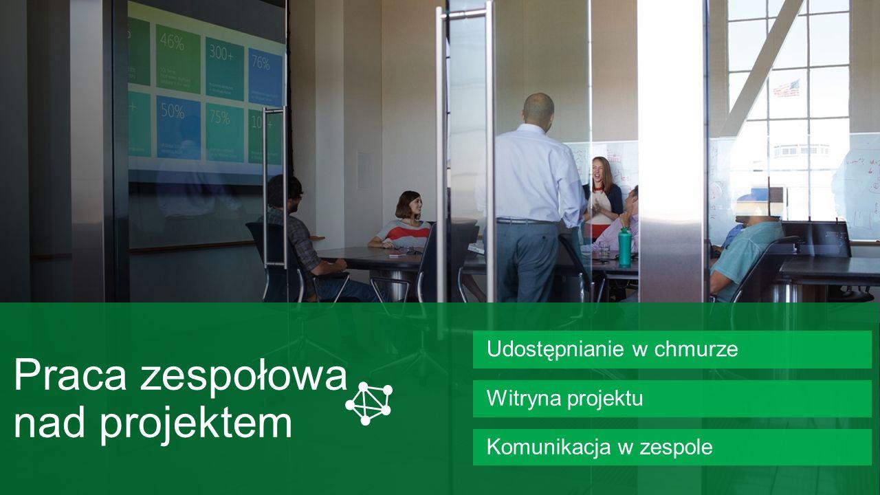 Udostępnianie w chmurze Komunikacja w zespole Witryna projektu