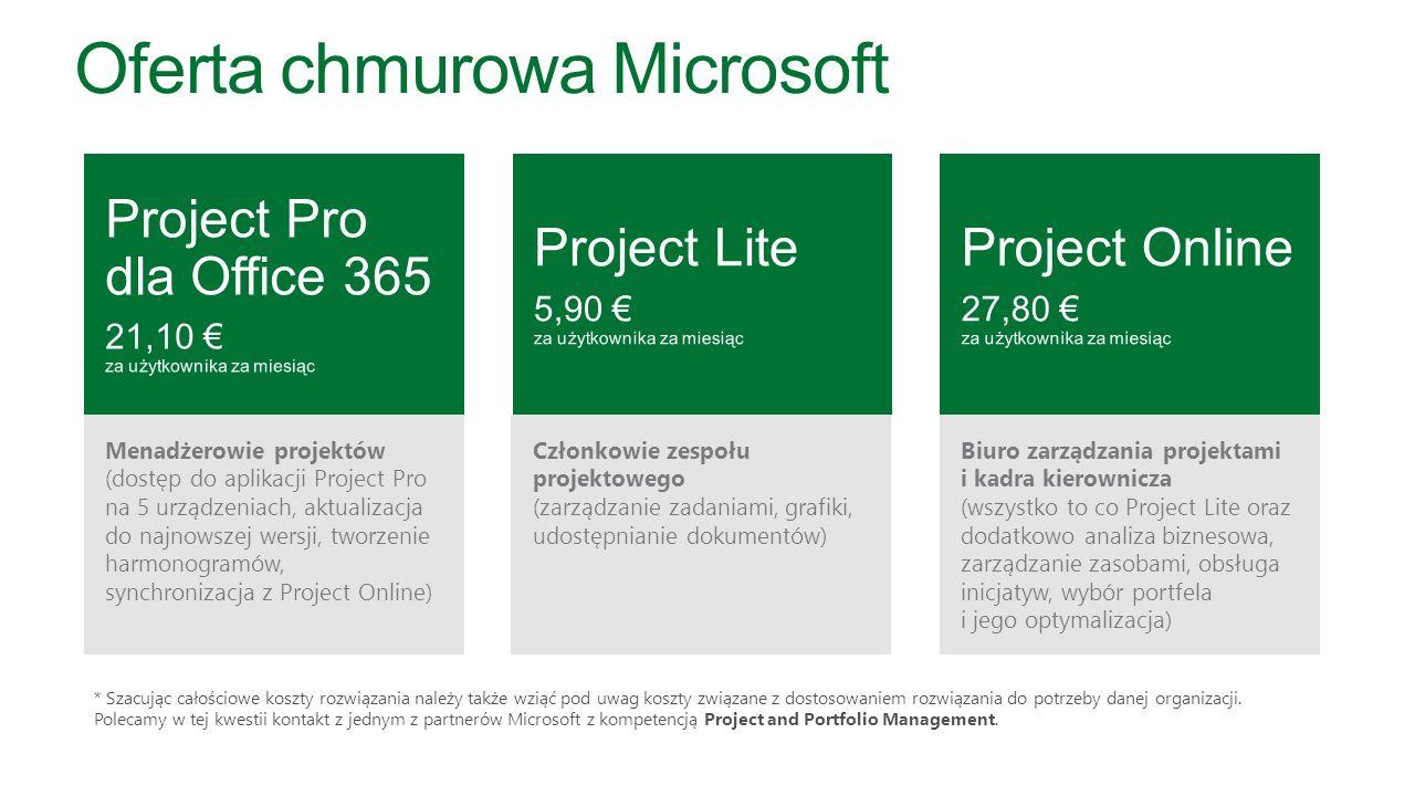 Menadżerowie projektów (dostęp do aplikacji Project Pro na 5 urządzeniach, aktualizacja do najnowszej wersji, tworzenie harmonogramów, synchronizacja z Project Online) Członkowie zespołu projektowego (zarządzanie zadaniami, grafiki, udostępnianie dokumentów) Biuro zarządzania projektami i kadra kierownicza (wszystko to co Project Lite oraz dodatkowo analiza biznesowa, zarządzanie zasobami, obsługa inicjatyw, wybór portfela i jego optymalizacja) * Szacując całościowe koszty rozwiązania należy także wziąć pod uwag koszty związane z dostosowaniem rozwiązania do potrzeby danej organizacji.