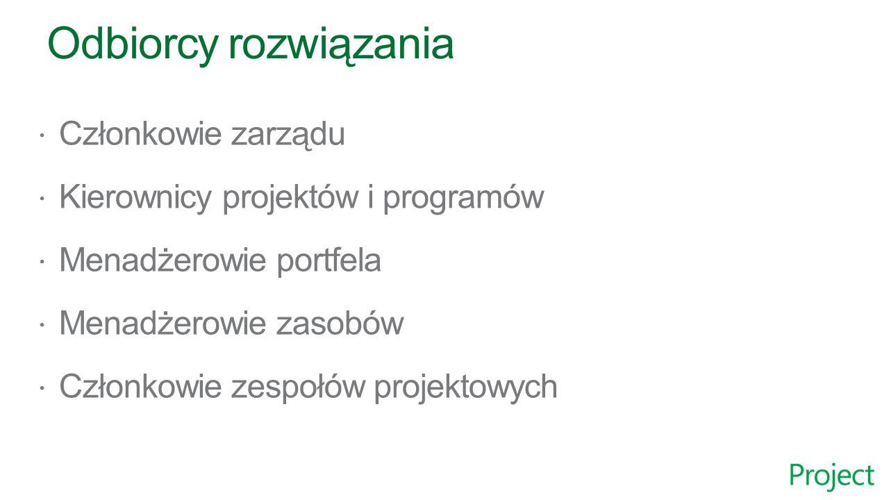 Zrzut ekranu z programu Project Pro Intuicyjny interfejs umożliwia kierownikowi projektu przesłanie wniosku o zasób.