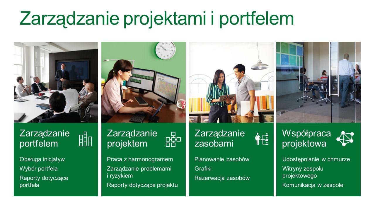 Zrzut ekranu z aplikacji Project Online Menedżer zasobów może użyć filtrów, żeby zobaczyć określony zestaw zasobów.