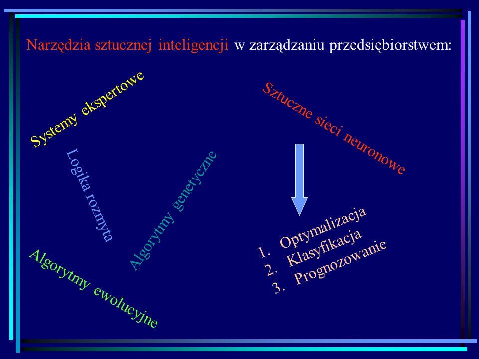 Narzędzia sztucznej inteligencji w zarządzaniu przedsiębiorstwem: Sztuczne sieci neuronowe Systemy ekspertowe Logika rozmyta Algorytmy genetyczne Algorytmy ewolucyjne 1.Optymalizacja 2.Klasyfikacja 3.Prognozowanie