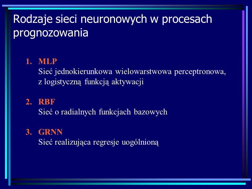 Rodzaje sieci neuronowych w procesach prognozowania 1.