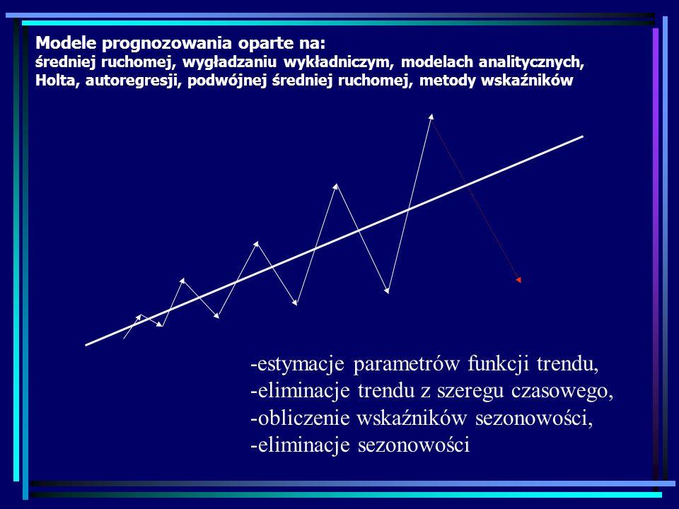 Podsumowanie -nieliniowość i niestacjonarność procesów rynkowych powoduje potrzebę poszukiwania nowych narzędzi wspomagających zarządzanie, -klasyczne metody prognozowania poprawnie aproksymujące zjawiska rynkowe w latach ubiegłych stały się nieodpowiednimi narzędziami prognostycznymi, -błąd prognozy uzyskiwany za pomocą klasycznych metod wynosi ok.