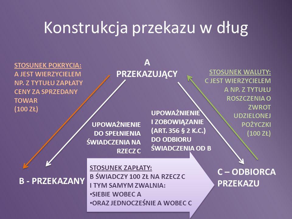 Konstrukcja przekazu w dług A PRZEKAZUJĄCY B - PRZEKAZANY STOSUNEK POKRYCIA: A JEST WIERZYCIELEM NP. Z TYTUŁU ZAPŁATY CENY ZA SPRZEDANY TOWAR (100 ZŁ)