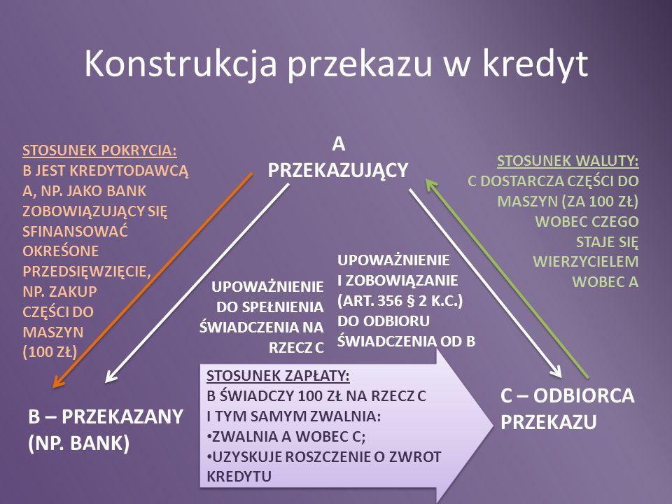 Konstrukcja przekazu w kredyt A PRZEKAZUJĄCY B – PRZEKAZANY (NP. BANK) STOSUNEK POKRYCIA: B JEST KREDYTODAWCĄ A, NP. JAKO BANK ZOBOWIĄZUJĄCY SIĘ SFINA