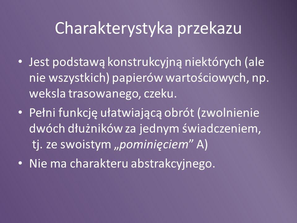 Przyjęcie przekazu (akcept) Art.921 2. k.c.: § 1.