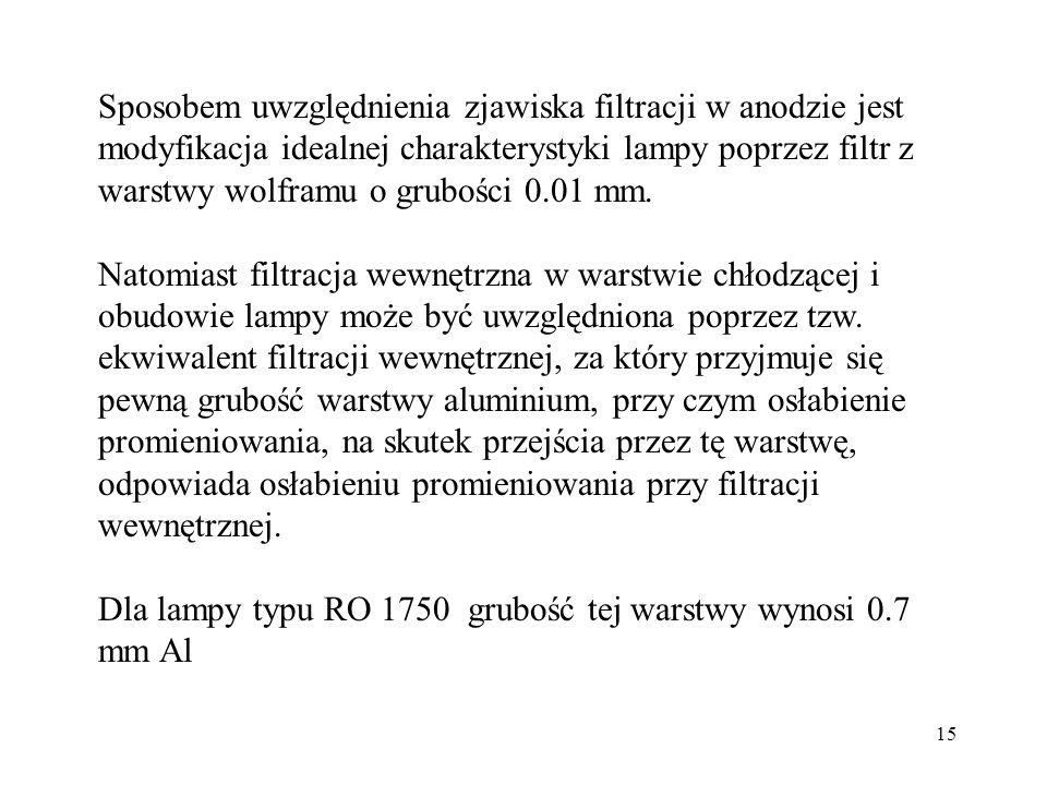 15 Sposobem uwzględnienia zjawiska filtracji w anodzie jest modyfikacja idealnej charakterystyki lampy poprzez filtr z warstwy wolframu o grubości 0.0
