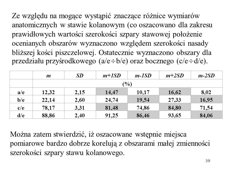39 Ze względu na mogące wystąpić znaczące różnice wymiarów anatomicznych w stawie kolanowym (co oszacowano dla zakresu prawidłowych wartości szerokośc