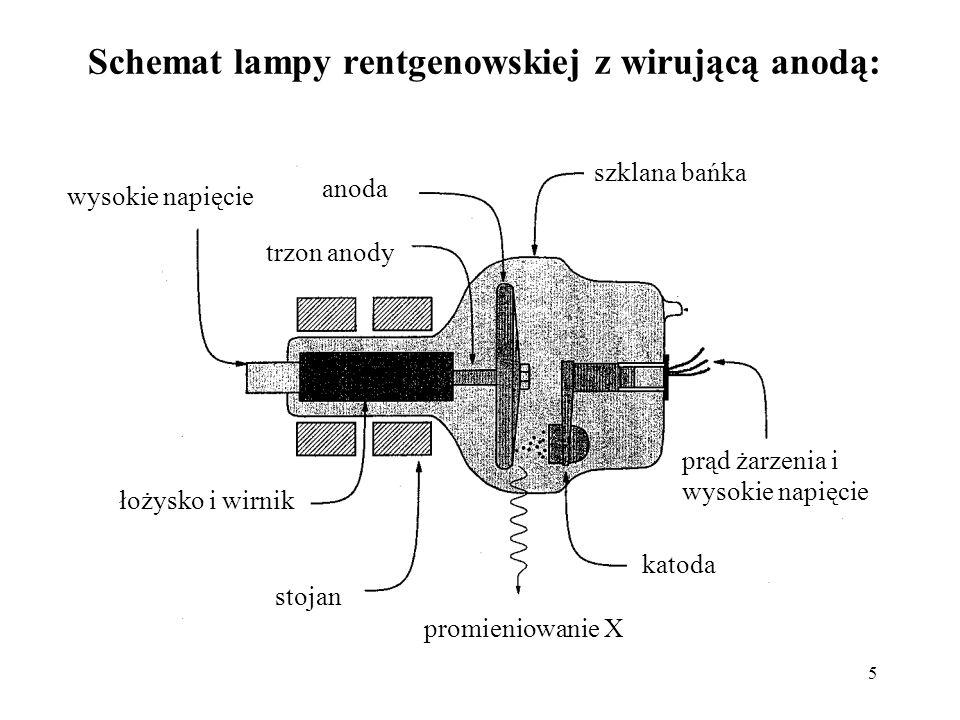 5 Schemat lampy rentgenowskiej z wirującą anodą: stojan anoda szklana bańka wysokie napięcie promieniowanie X katoda prąd żarzenia i wysokie napięcie