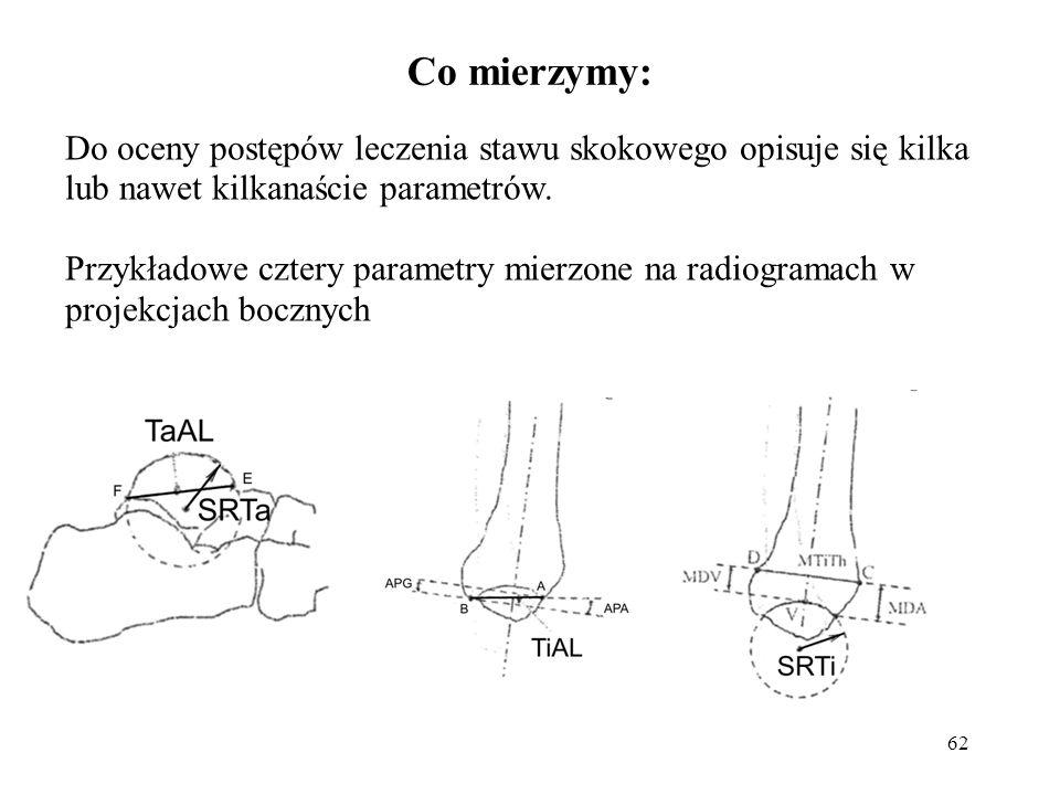 62 Co mierzymy: Do oceny postępów leczenia stawu skokowego opisuje się kilka lub nawet kilkanaście parametrów. Przykładowe cztery parametry mierzone n