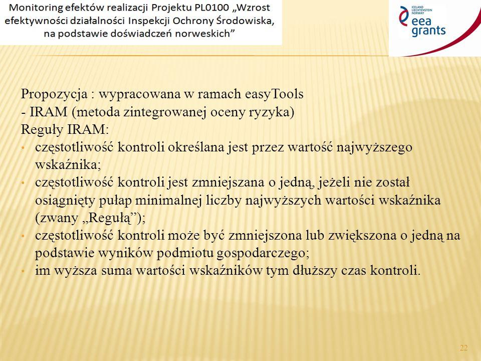 3.Jeżeli w oparciu o analizę wielokryterialna ustalamy kategorie, planujemy i np.