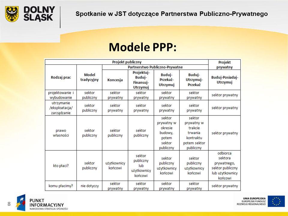 8 Modele PPP: Spotkanie w JST dotyczące Partnerstwa Publiczno-Prywatnego