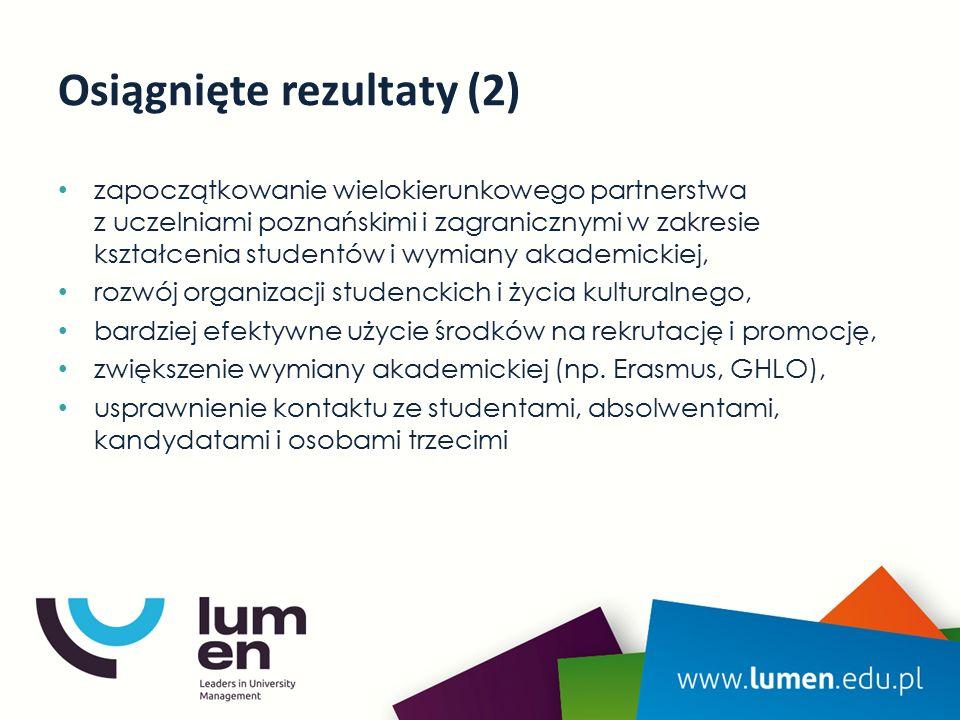 Osiągnięte rezultaty (2) zapoczątkowanie wielokierunkowego partnerstwa z uczelniami poznańskimi i zagranicznymi w zakresie kształcenia studentów i wymiany akademickiej, rozwój organizacji studenckich i życia kulturalnego, bardziej efektywne użycie środków na rekrutację i promocję, zwiększenie wymiany akademickiej (np.