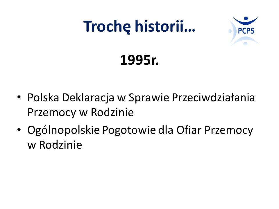 Trochę historii… 1995r. Polska Deklaracja w Sprawie Przeciwdziałania Przemocy w Rodzinie Ogólnopolskie Pogotowie dla Ofiar Przemocy w Rodzinie