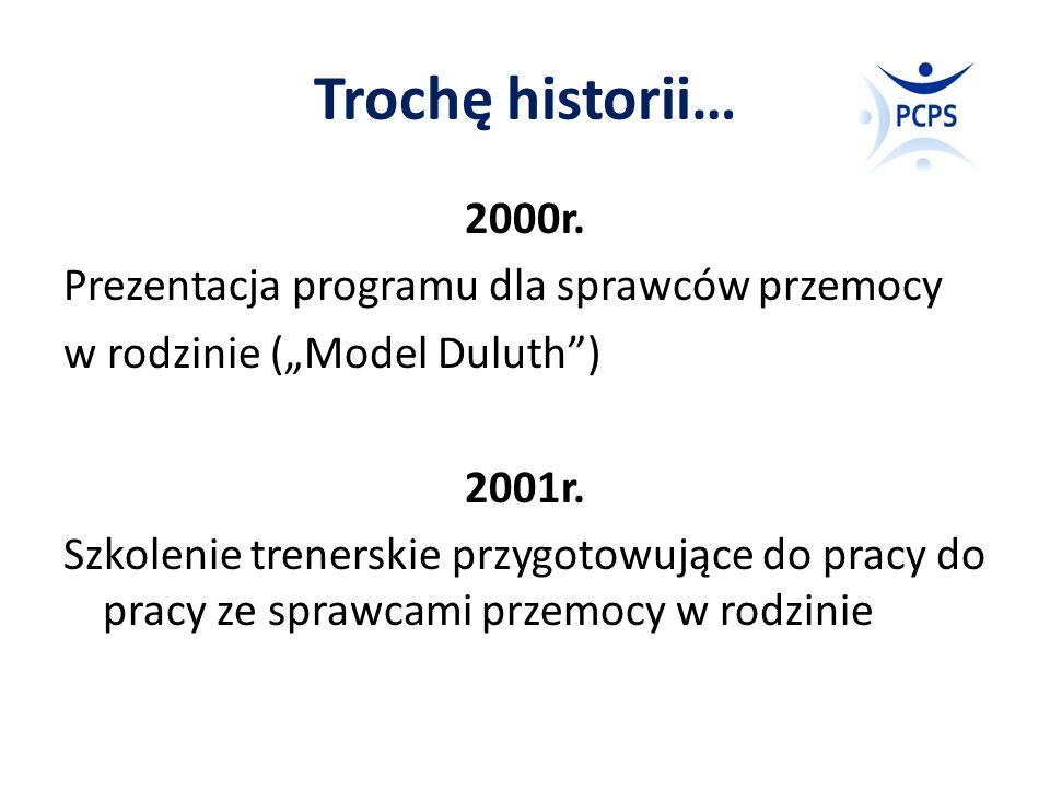 """Trochę historii… 2000r. Prezentacja programu dla sprawców przemocy w rodzinie (""""Model Duluth"""") 2001r. Szkolenie trenerskie przygotowujące do pracy do"""