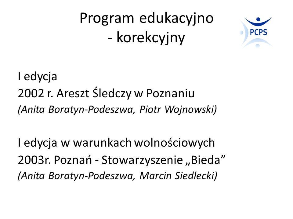 Tel. 61-2211112 www.pcps.pl fundacja@pcps.pl