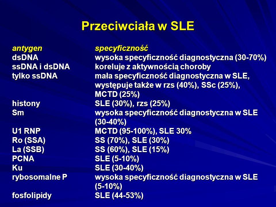 Przeciwciała w SLE antygenspecyficzność dsDNAwysoka specyficzność diagnostyczna (30-70%) ssDNA i dsDNAkoreluje z aktywnością choroby tylko ssDNAmała specyficzność diagnostyczna w SLE, występuje także w rzs (40%), SSc (25%), MCTD (25%) histonySLE (30%), rzs (25%) Smwysoka specyficzność diagnostyczna w SLE (30-40%) U1 RNP MCTD (95-100%), SLE 30% Ro (SSA)SS (70%), SLE (30%) La (SSB)SS (60%), SLE (15%) PCNASLE (5-10%) KuSLE (30-40%) rybosomalne Pwysoka specyficzność diagnostyczna w SLE (5-10%) fosfolipidySLE (44-53%)