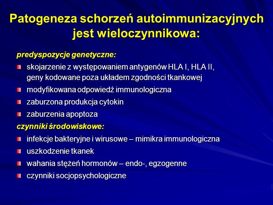 Patogeneza schorzeń autoimmunizacyjnych jest wieloczynnikowa: predyspozycje genetyczne: skojarzenie z występowaniem antygenów HLA I, HLA II, geny kodowane poza układem zgodności tkankowej modyfikowana odpowiedź immunologiczna zaburzona produkcja cytokin zaburzenia apoptoza czynniki środowiskowe: infekcje bakteryjne i wirusowe – mimikra immunologiczna uszkodzenie tkanek wahania stężeń hormonów – endo-, egzogenne czynniki socjopsychologiczne