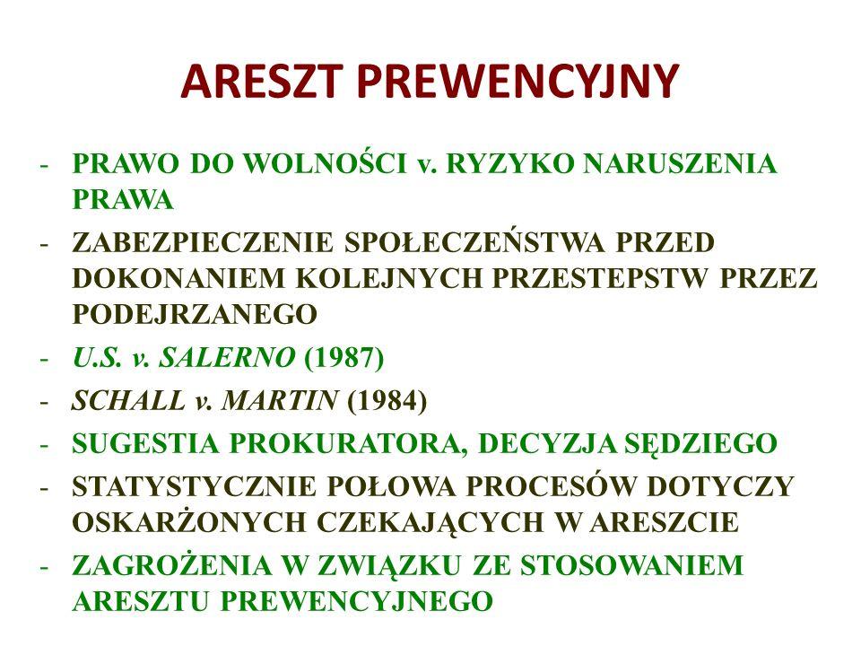 ARESZT PREWENCYJNY -PRAWO DO WOLNOŚCI v.