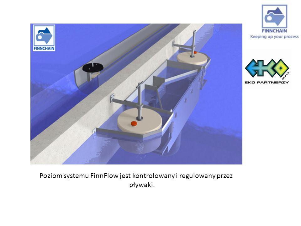 Poziom systemu FinnFlow jest kontrolowany i regulowany przez pływaki.