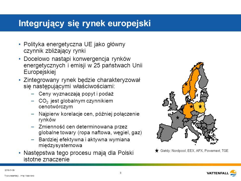 9 2016-01-09 Tytuł prezentacji, Imię i Nazwisko Integrujący się rynek europejski Polityka energetyczna UE jako główny czynnik zbliżający rynki Docelowo nastąpi konwergencja rynków energetycznych i emisji w 25 państwach Unii Europejskiej Zintegrowany rynek będzie charakteryzował się następującymi właściwościami: –Ceny wyznaczają popyt i podaż –CO 2 jest globalnym czynnikiem cenotwórczym –Najpierw korelacje cen, później połączenie rynków –Zmienność cen determinowana przez globalne towary (ropa naftowa, węgiel, gaz) –Bardziej efektywna i aktywna wymiana międzysystemowa Następstwa tego procesu mają dla Polski istotne znaczenie Giełdy: Nordpool, EEX, APX, Powernext, TGE