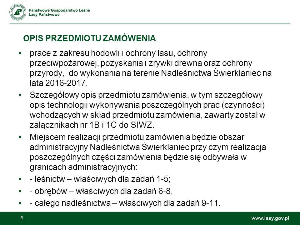 75 PGL LP Nadleśnictwo Świerklaniec ul.Oświęcimska 19 42-622 Świerklaniec swierklaniec@katowice.lasy.gov.pl tel.