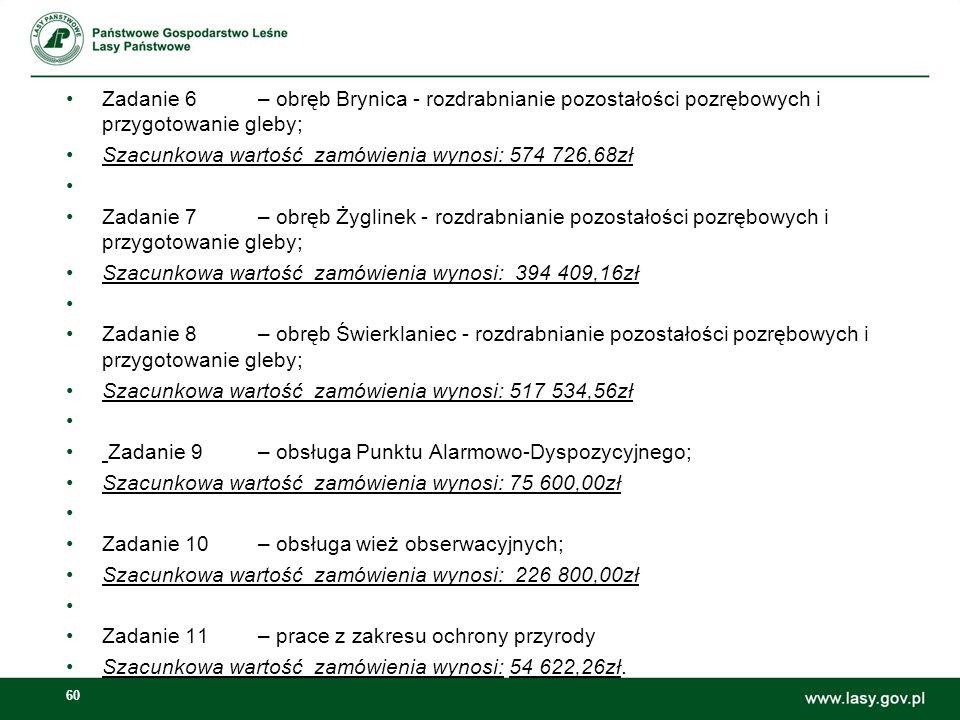 60 Zadanie 6– obręb Brynica - rozdrabnianie pozostałości pozrębowych i przygotowanie gleby; Szacunkowa wartość zamówienia wynosi: 574 726,68zł Zadanie