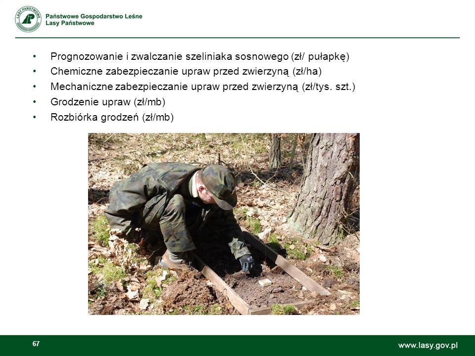67 Prognozowanie i zwalczanie szeliniaka sosnowego (zł/ pułapkę) Chemiczne zabezpieczanie upraw przed zwierzyną (zł/ha) Mechaniczne zabezpieczanie upr