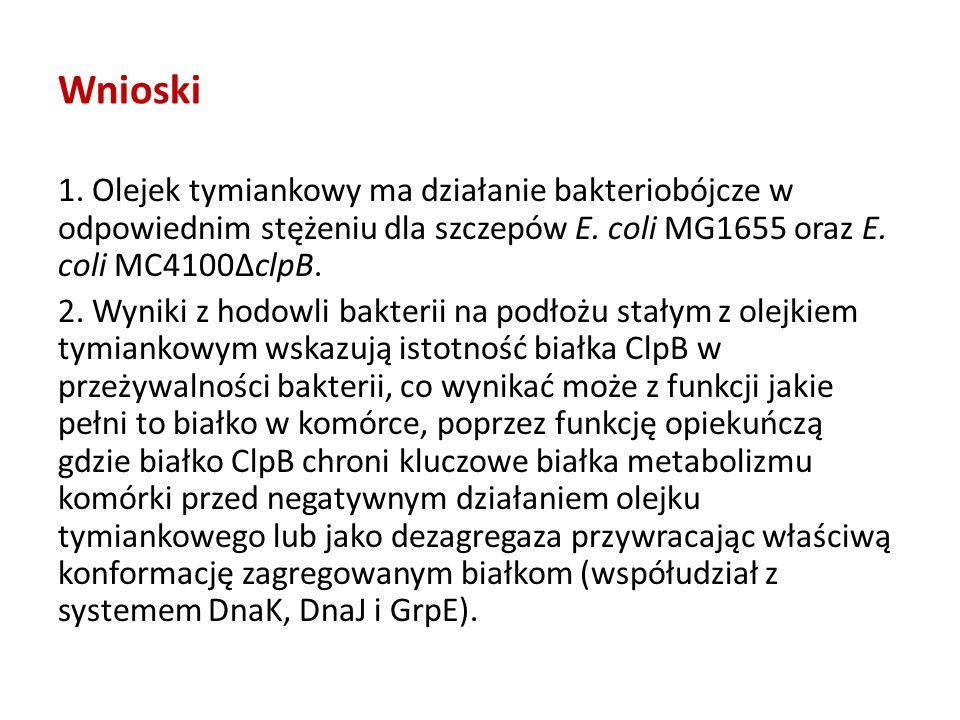 Wnioski 1. Olejek tymiankowy ma działanie bakteriobójcze w odpowiednim stężeniu dla szczepów E.