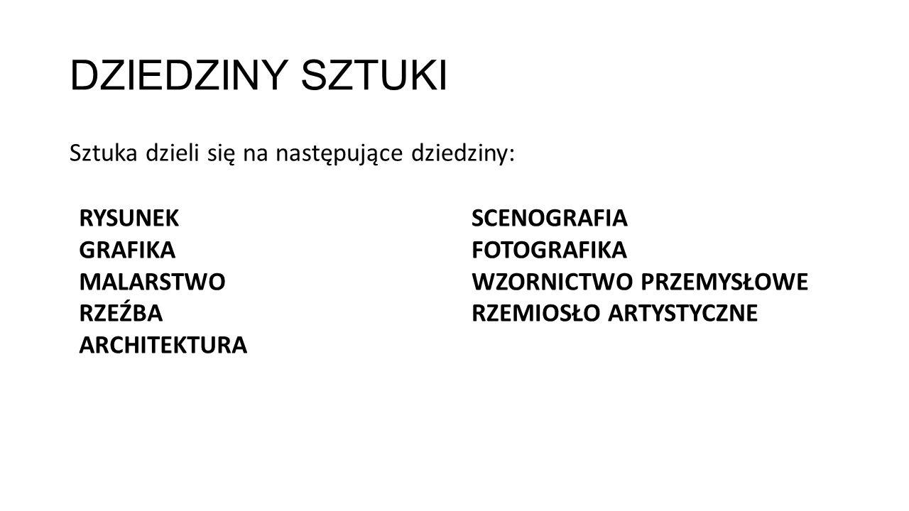 DZIEDZINY SZTUKI Sztuka dzieli się na następujące dziedziny: RYSUNEK GRAFIKA MALARSTWO RZEŹBA ARCHITEKTURA SCENOGRAFIA FOTOGRAFIKA WZORNICTWO PRZEMYSŁ