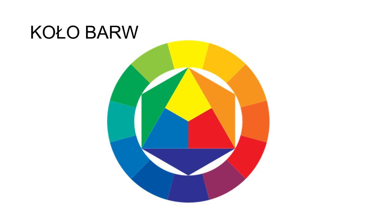 """BARWY PODSTAWOWE I POCHODNE BARWY PODSTAWOWE To barwy: czerwona, żółta, niebieska; nie daje się ich uzyskać ze zmieszania innych barw BARWY POCHODNE To barwy """"pochodzące od zmieszanych barw podstawowych; to barwy: pomarańczowa (czerwień + żółć), zieleń (żółć + niebieski), fiolet (niebieski + czerwień)"""