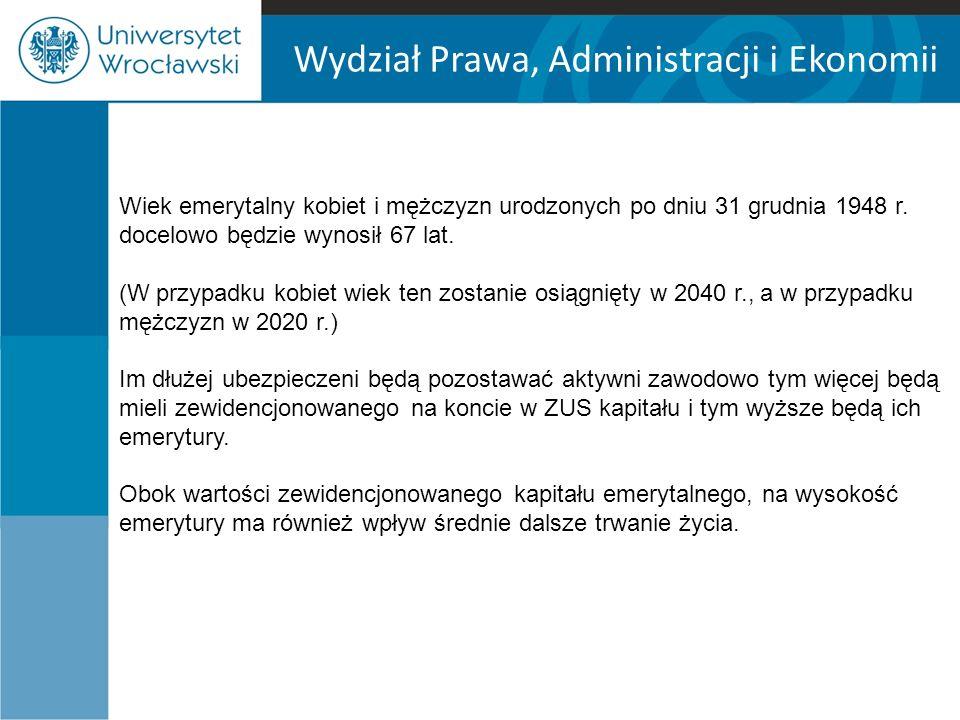 Wydział Prawa, Administracji i Ekonomii Wiek emerytalny kobiet i mężczyzn urodzonych po dniu 31 grudnia 1948 r.