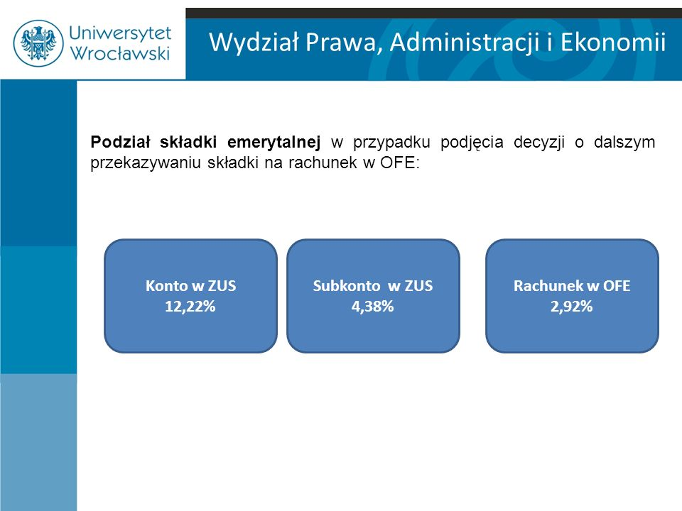 Wydział Prawa, Administracji i Ekonomii Podział składki emerytalnej w przypadku podjęcia decyzji o dalszym przekazywaniu składki na rachunek w OFE: Konto w ZUS 12,22% Subkonto w ZUS 4,38% Rachunek w OFE 2,92%