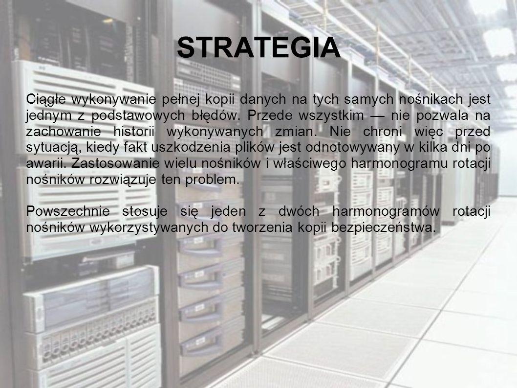 STRATEGIA Ciągłe wykonywanie pełnej kopii danych na tych samych nośnikach jest jednym z podstawowych błędów.