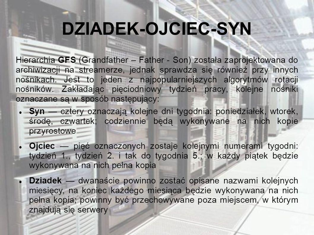 DZIADEK-OJCIEC-SYN Hierarchia GFS (Grandfather – Father - Son) została zaprojektowana do archiwizacji na streamerze, jednak sprawdza się również przy