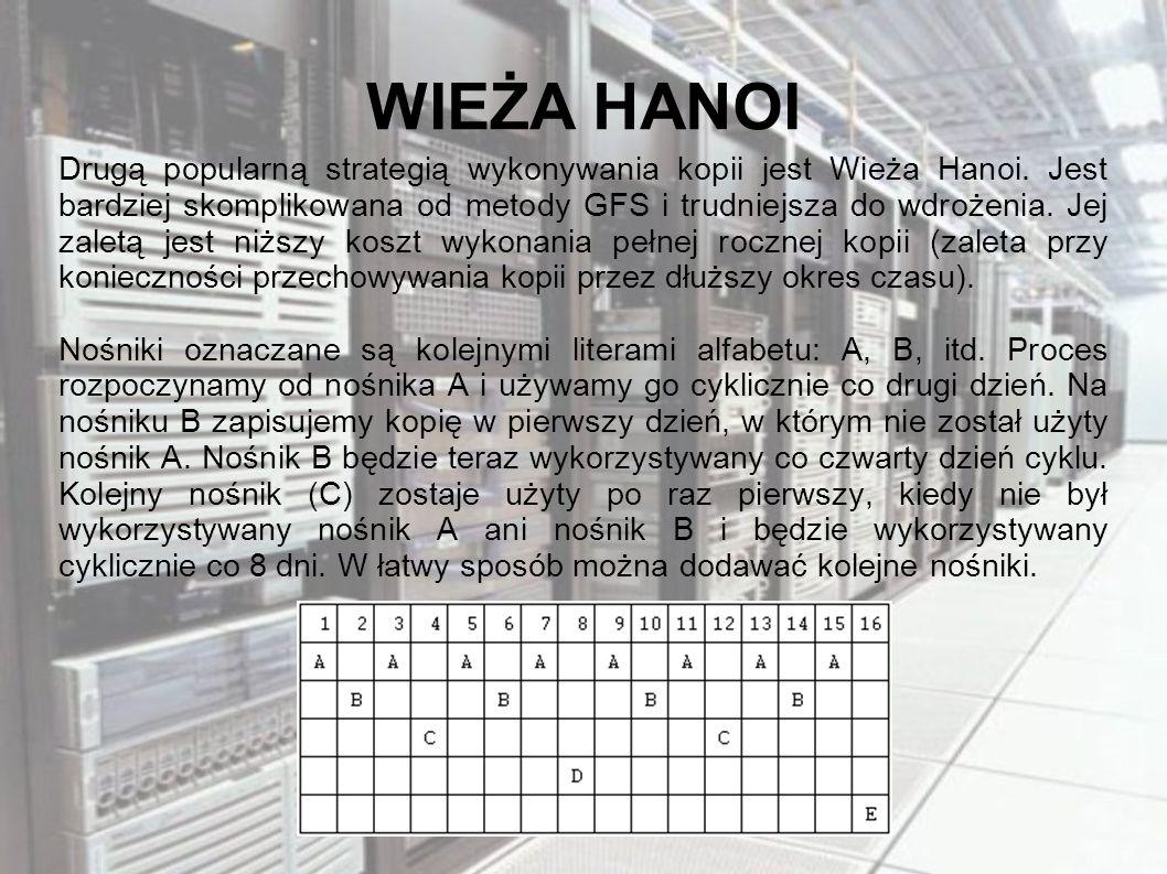 WIEŻA HANOI Drugą popularną strategią wykonywania kopii jest Wieża Hanoi. Jest bardziej skomplikowana od metody GFS i trudniejsza do wdrożenia. Jej za
