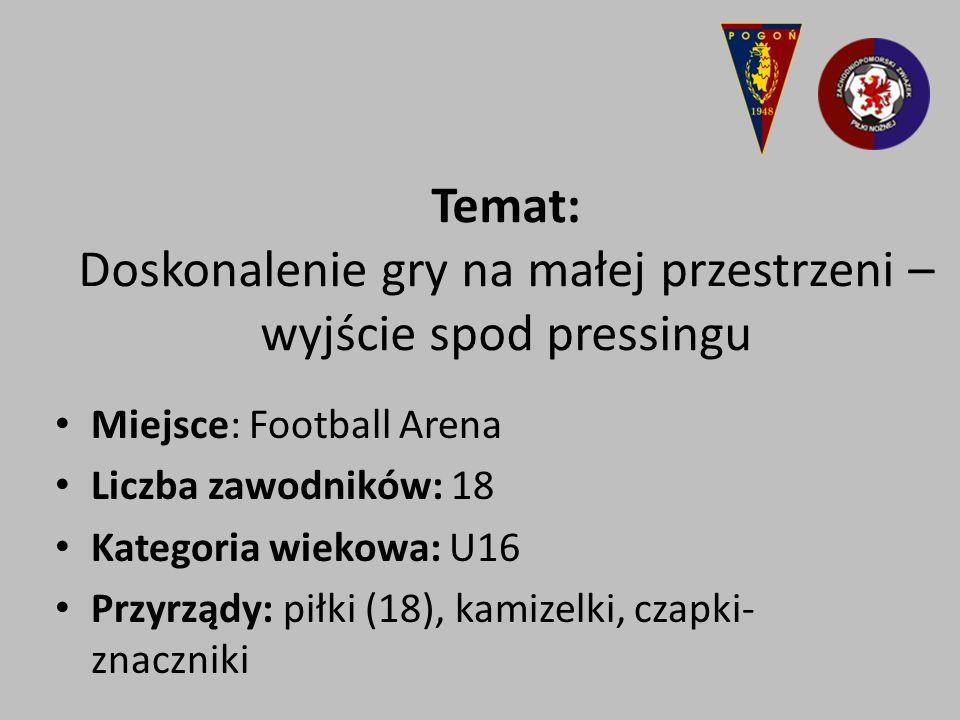 Temat: Doskonalenie gry na małej przestrzeni – wyjście spod pressingu Miejsce: Football Arena Liczba zawodników: 18 Kategoria wiekowa: U16 Przyrządy: piłki (18), kamizelki, czapki- znaczniki