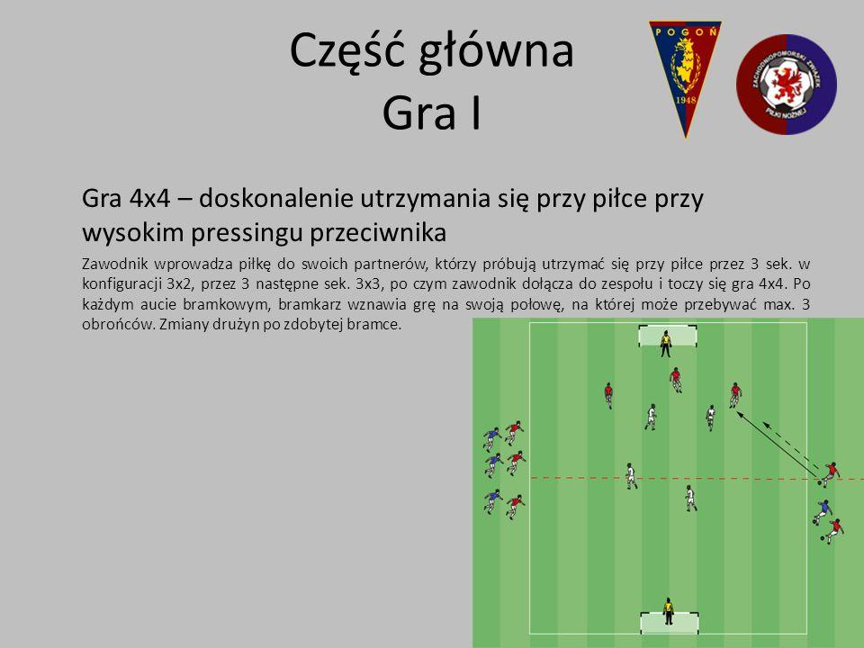 Część główna Gra I Gra 4x4 – doskonalenie utrzymania się przy piłce przy wysokim pressingu przeciwnika Zawodnik wprowadza piłkę do swoich partnerów, którzy próbują utrzymać się przy piłce przez 3 sek.