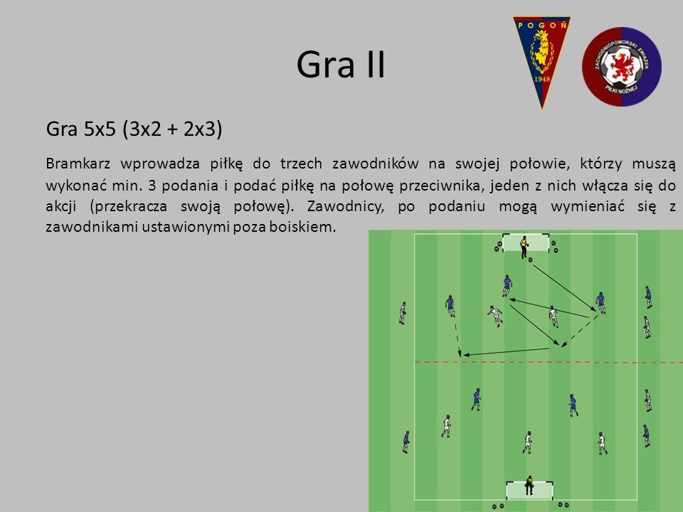 Gra 5x5 (3x2 + 2x3) Bramkarz wprowadza piłkę do trzech zawodników na swojej połowie, którzy muszą wykonać min.