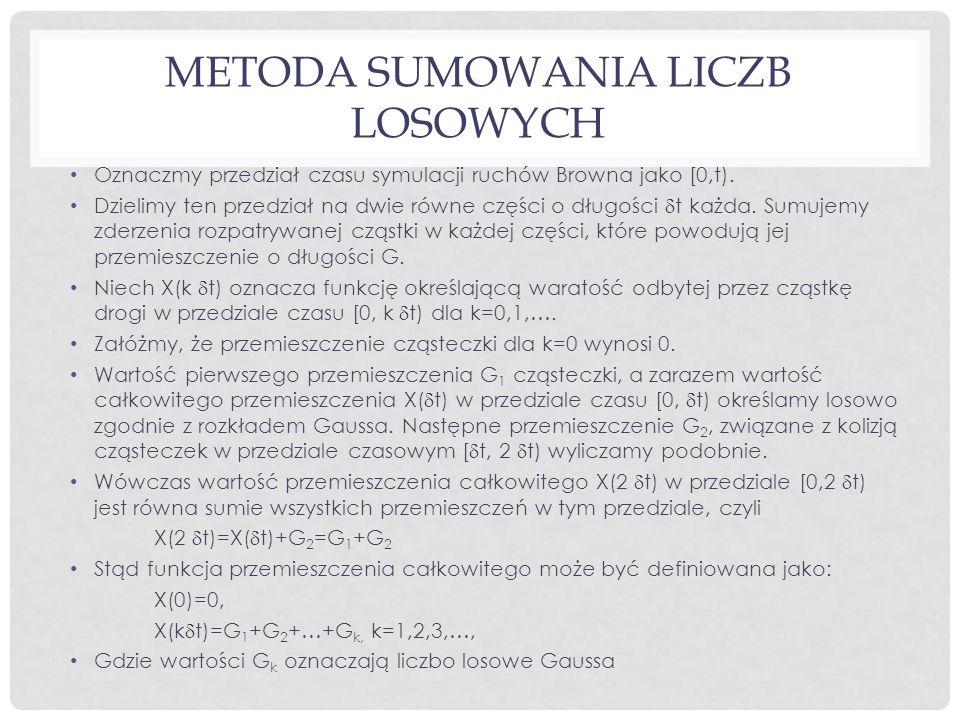 METODA SUMOWANIA LICZB LOSOWYCH Oznaczmy przedział czasu symulacji ruchów Browna jako [0,t). Dzielimy ten przedział na dwie równe części o długości 