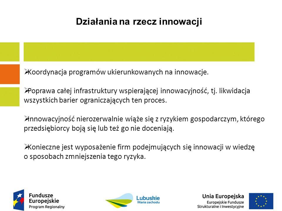 Działania na rzecz innowacji  Koordynacja programów ukierunkowanych na innowacje.