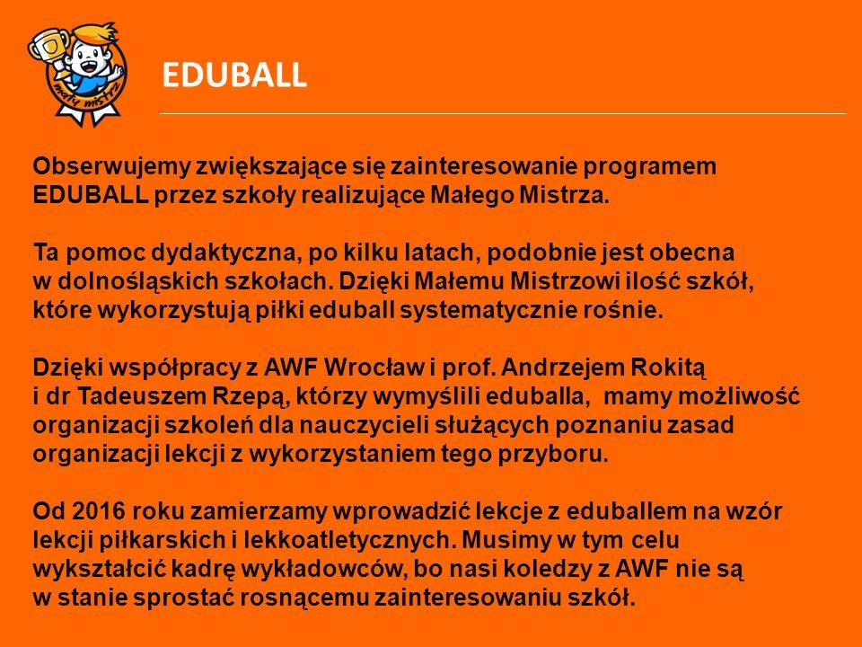 EDUBALL Obserwujemy zwiększające się zainteresowanie programem EDUBALL przez szkoły realizujące Małego Mistrza. Ta pomoc dydaktyczna, po kilku latach,