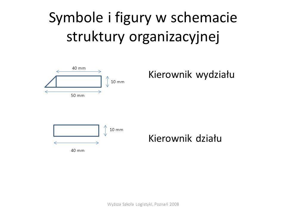 Symbole i figury w schemacie struktury organizacyjnej 40 mm 10 mm 50 mm 10 mm 40 mm Kierownik wydziału Kierownik działu Wyższa Szkoła Logistyki, Pozna