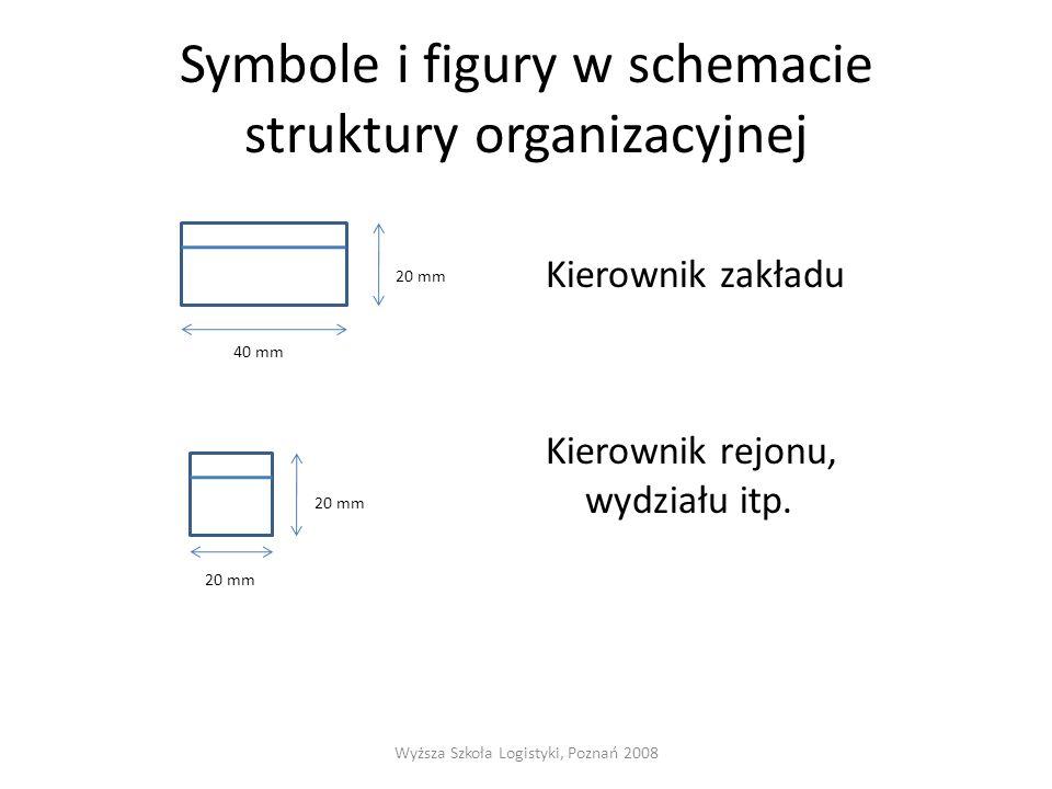 Symbole i figury w schemacie struktury organizacyjnej 20 mm 40 mm 20 mm Kierownik zakładu Kierownik rejonu, wydziału itp. Wyższa Szkoła Logistyki, Poz