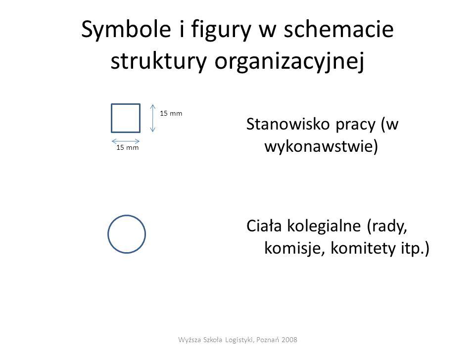 Symbole i figury w schemacie struktury organizacyjnej 15 mm Stanowisko pracy (w wykonawstwie) Ciała kolegialne (rady, komisje, komitety itp.) Wyższa S