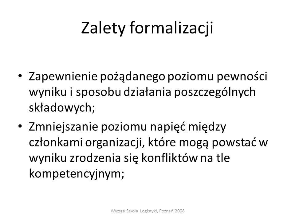 Zalety formalizacji Zapewnienie pożądanego poziomu pewności wyniku i sposobu działania poszczególnych składowych; Zmniejszanie poziomu napięć między członkami organizacji, które mogą powstać w wyniku zrodzenia się konfliktów na tle kompetencyjnym; Wyższa Szkoła Logistyki, Poznań 2008