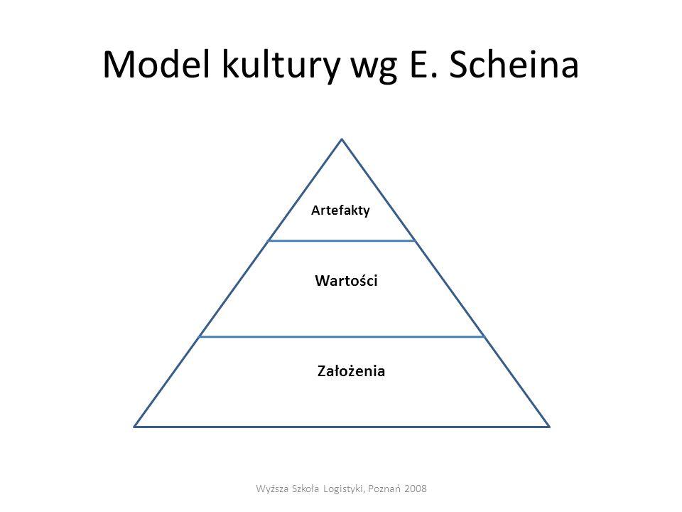 Model kultury wg E. Scheina Wyższa Szkoła Logistyki, Poznań 2008 Artefakty Wartości Założenia