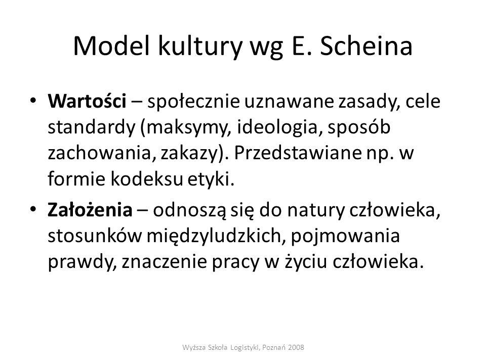 Model kultury wg E. Scheina Wartości – społecznie uznawane zasady, cele standardy (maksymy, ideologia, sposób zachowania, zakazy). Przedstawiane np. w