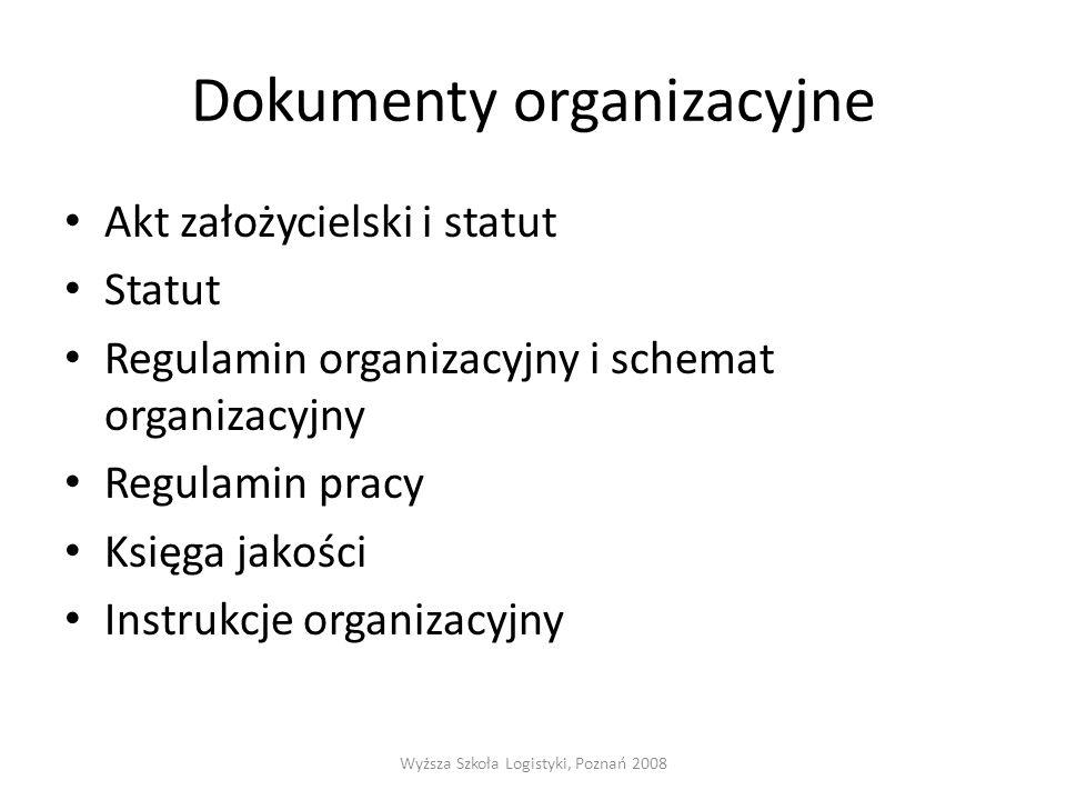 Dokumenty organizacyjne Akt założycielski i statut Statut Regulamin organizacyjny i schemat organizacyjny Regulamin pracy Księga jakości Instrukcje organizacyjny Wyższa Szkoła Logistyki, Poznań 2008